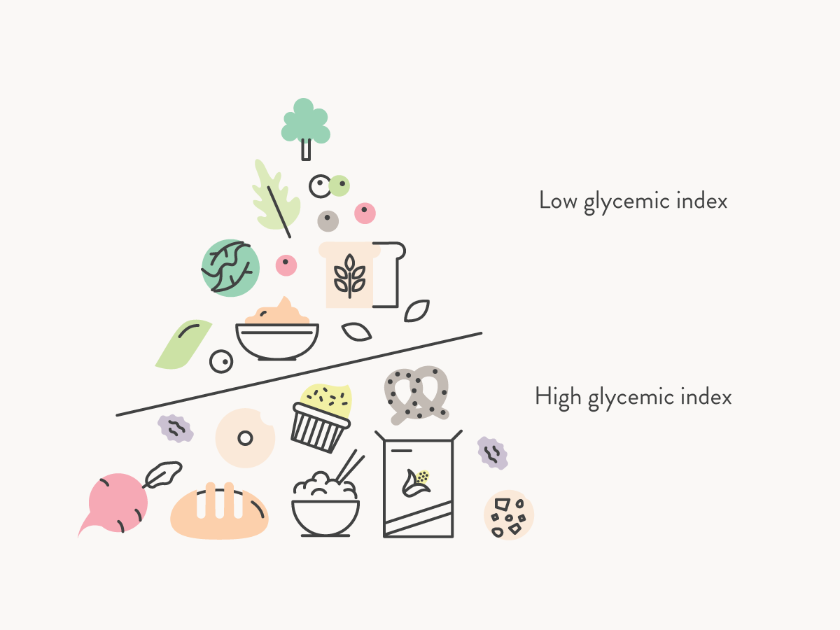 High Glycemic Foods Cause Inflammation